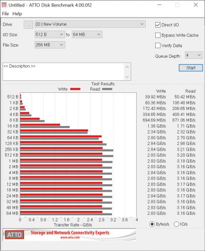 Patriot Viper VPR100 NVMe SSD RGB 1TB Review 9