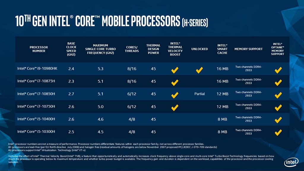 Intel 10th gen mobile skus