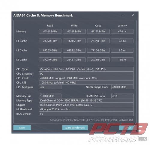 Corsair Dominator Platinum RGB DDR4 Memory Review 38