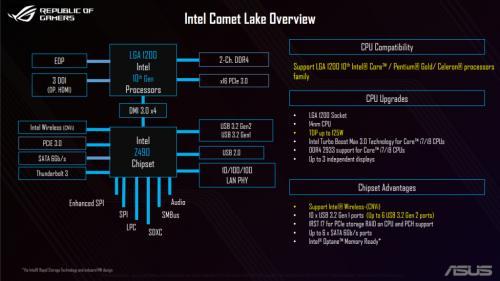 Intel Comet Lake Block Diagram