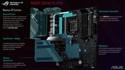 ASUS Launches New Intel Z490 Motherboards Ahead of Upcoming Intel 10th Gen CPU Launch 5