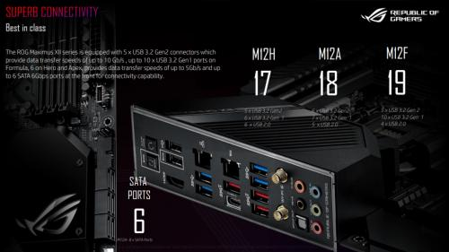 ASUS Launches New Intel Z490 Motherboards Ahead of Upcoming Intel 10th Gen CPU Launch 15