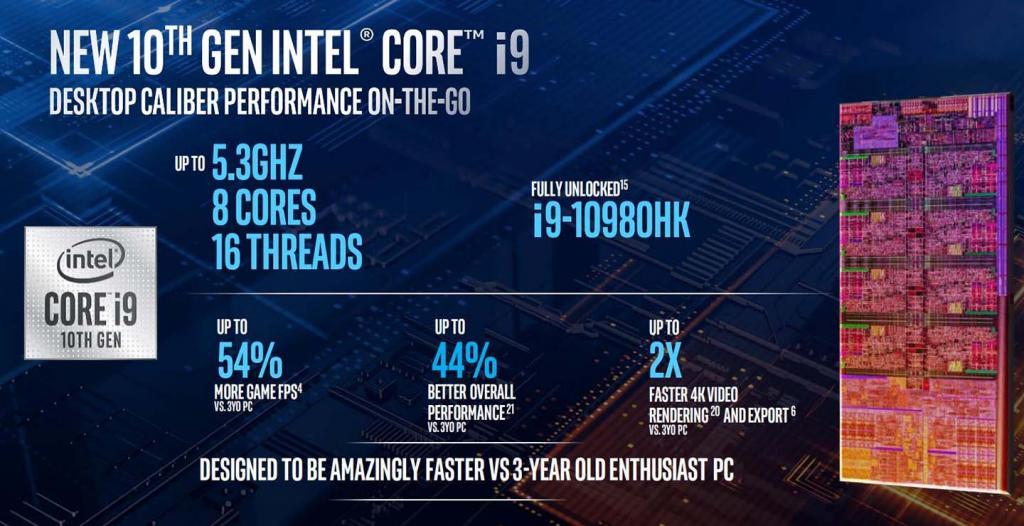 Intel 10th gen mobile