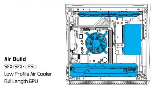 Fractal Design ERA ITX Chassis Review 6
