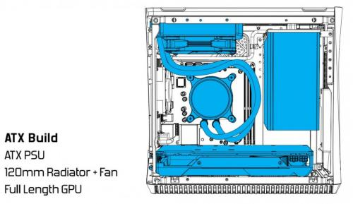 Fractal Design ERA ITX Chassis Review 8