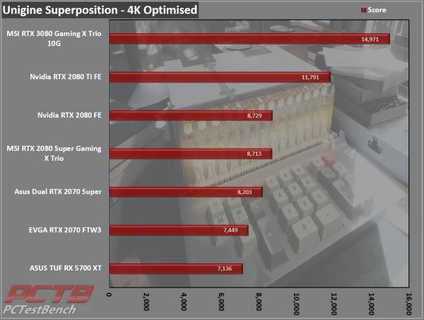 MSI GeForce RTX 3080 GAMING X TRIO 10G 13