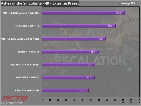 MSI GeForce RTX 3080 GAMING X TRIO 10G 2