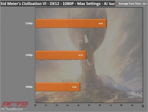 MSI GeForce RTX 3080 GAMING X TRIO 10G 11