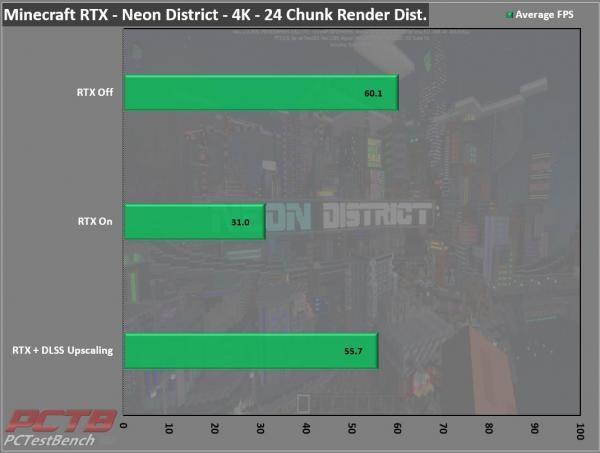 MSI GeForce RTX 3080 GAMING X TRIO 10G 14