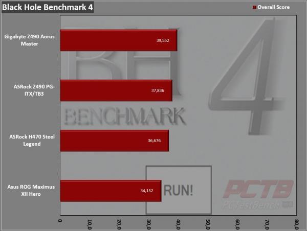ASRock H470 Steel Legend Motherboard Review 8