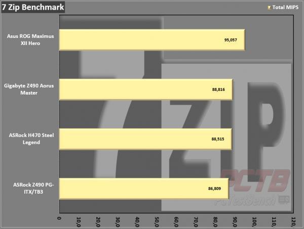 ASRock H470 Steel Legend Motherboard Review 3
