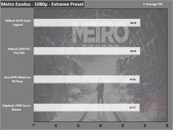 ASRock H470 Steel Legend Motherboard Review 6