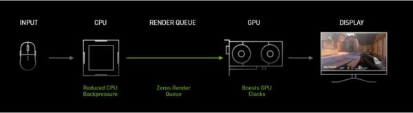 Nvidia GeForce RTX 3070 Founders Edition Review 9