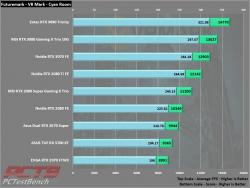 Nvidia GeForce RTX 3070 Founders Edition Review 11