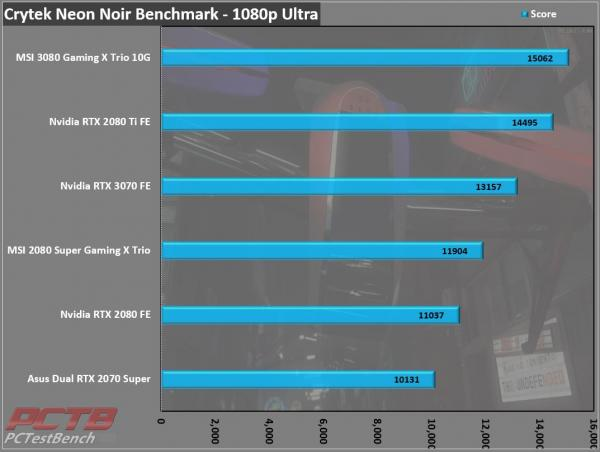 Nvidia GeForce RTX 3070 Founders Edition Review 15