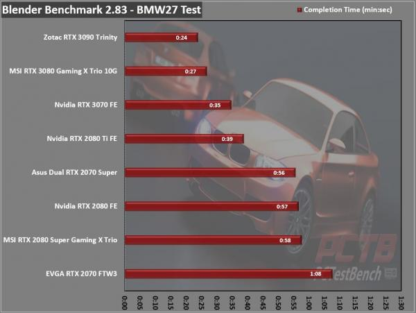 Nvidia GeForce RTX 3070 Founders Edition Review 17