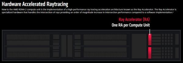 Ray Accelerator