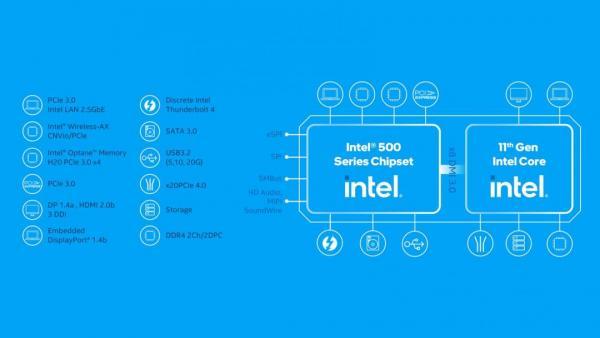 Intel Core i5-11600K CPU Review 3