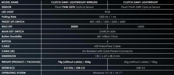 MSI Clutch GM41 Wireless Mouse Review 8