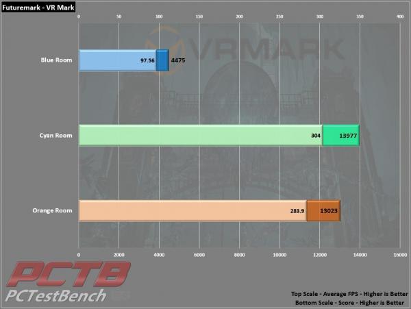 MSI GeForce RTX 3070 Ti SUPRIM X 8G Review 9