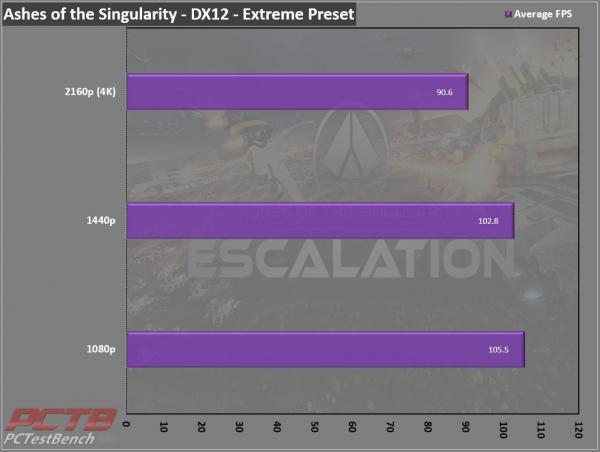MSI GeForce RTX 3070 Ti SUPRIM X 8G Review 1