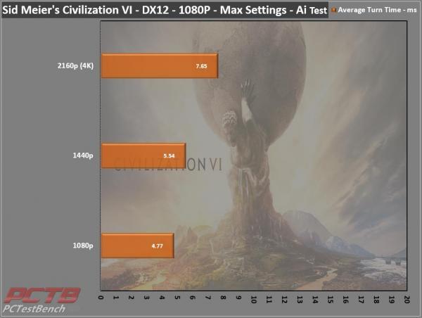 MSI GeForce RTX 3070 Ti SUPRIM X 8G Review 11