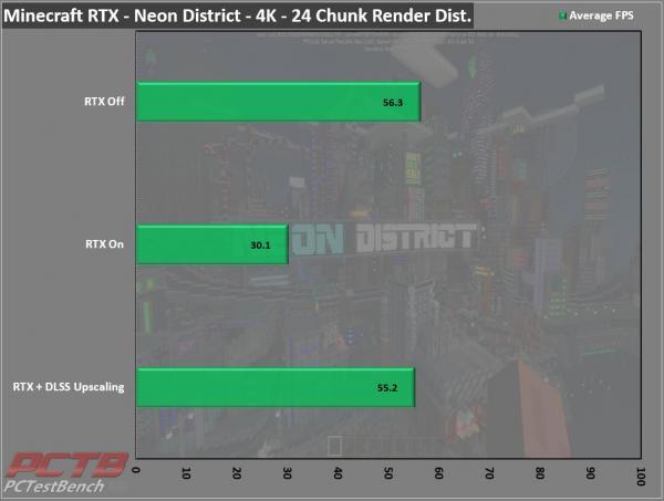 MSI GeForce RTX 3070 Ti SUPRIM X 8G Review 14
