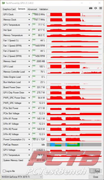 MSI GeForce RTX 3070 Ti SUPRIM X 8G Review 3