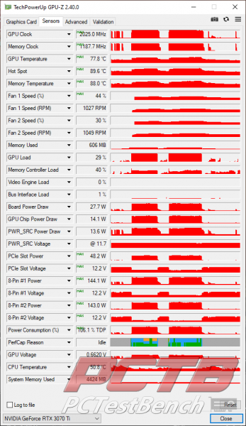 MSI GeForce RTX 3070 Ti SUPRIM X 8G Review 6
