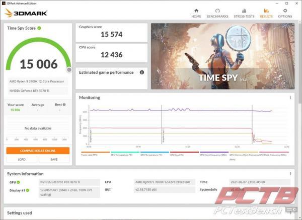 MSI GeForce RTX 3070 Ti SUPRIM X 8G Review 13