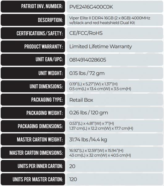 Viper Elite II DDR4 4000MHz Kit Review 1