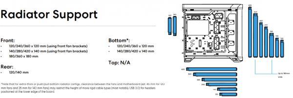 Fractal Design Torrent Chassis Review 4