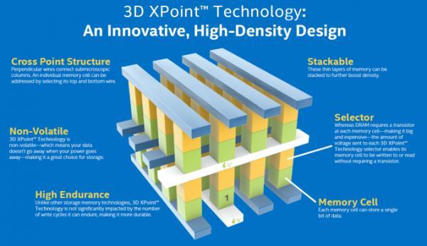 Intel Optane SSD DC P5800X 800GB SSD Review 1