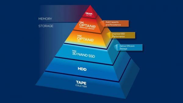 Intel Optane SSD DC P5800X 800GB SSD Review 3